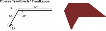 Oberes Traufblech / Traufkappe - 2m